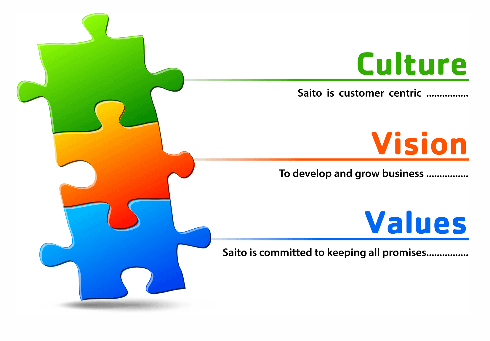 Culture Vision Values Puzzle Snippet Smaller 1